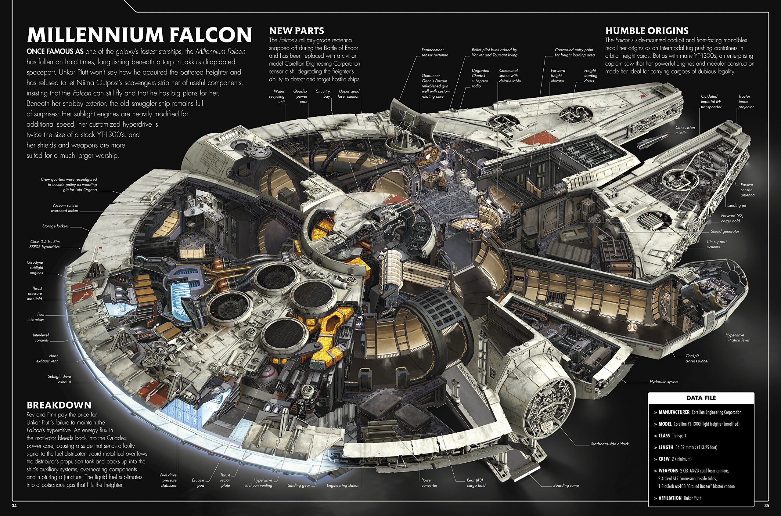 Star_Wars_The_Force_Awakens_Incredible_Cross-Sections_35_Millennium_Falcon.jpg